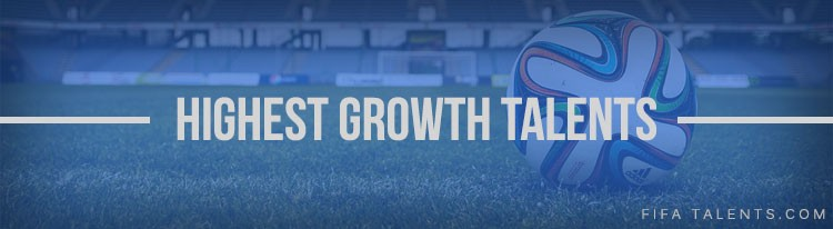highest growth fifa 16 talents